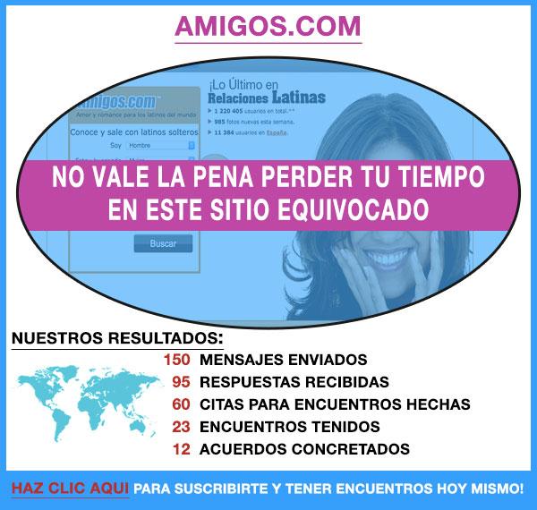 Demostracion de Amigos.com
