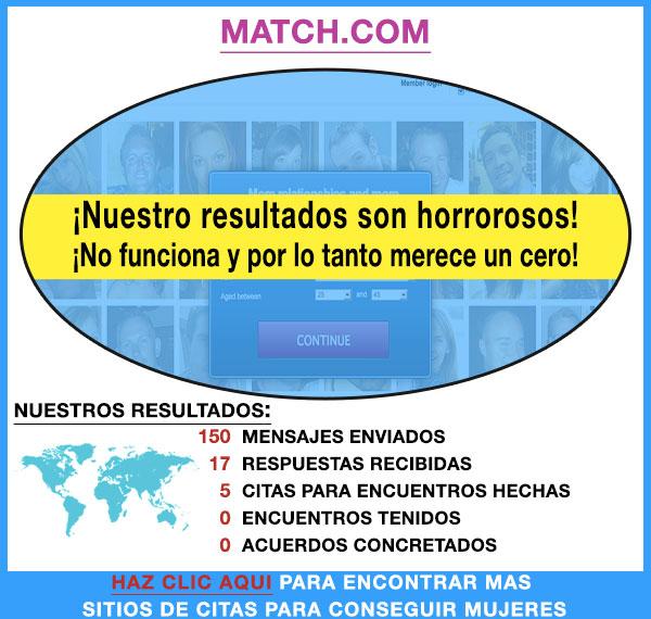 Demostracion de Match.com