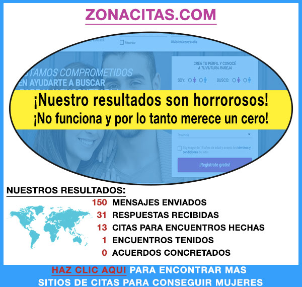 Demostracion de ZonaCitas.com